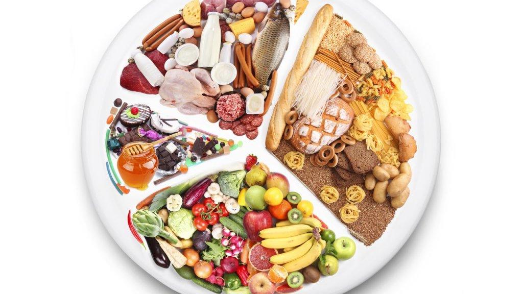 Сбалансированность диеты