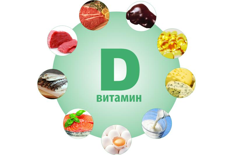 витамин Д при пандемии